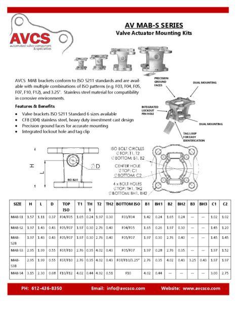 AVCS – MAB-S SERIES REV 2017-8-1