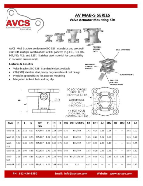 AVCS – MAB-S SERIES REV 2017-8-1